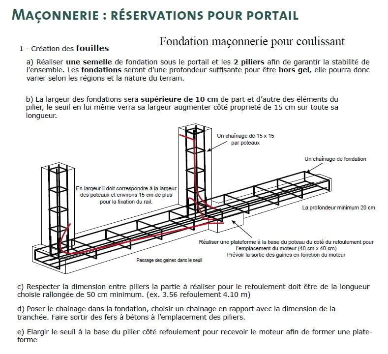 Dimension Seuil Portail Coulissant Simonwebureautique